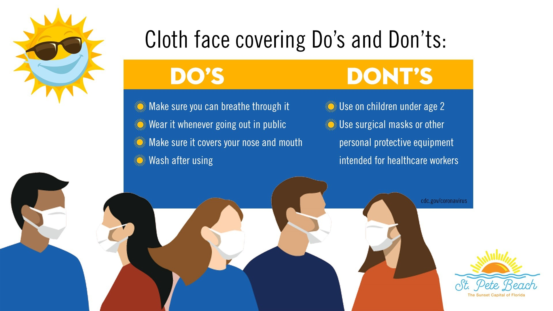 Cloth Face Mask Dos and Donts