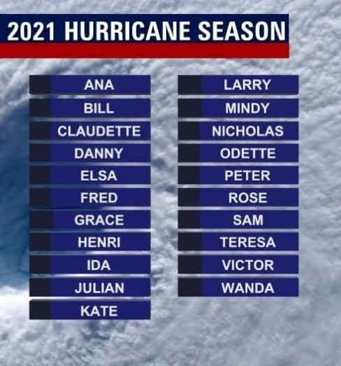2021-HURRICANE-NAMES